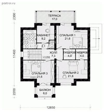 Как правильно: Выбрать готовый проект дома