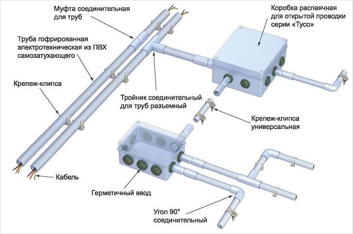 Монтаж электропроводки в гофре