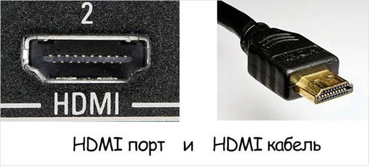 Разъем и кабель для подключения HDMI