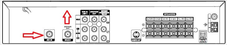 Направление сигнала при подключении по ВЧ
