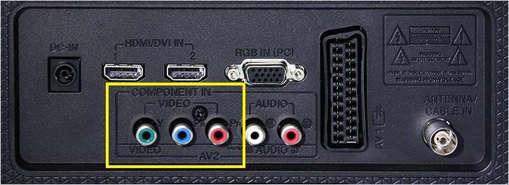 Разъем для компонентных сигналов